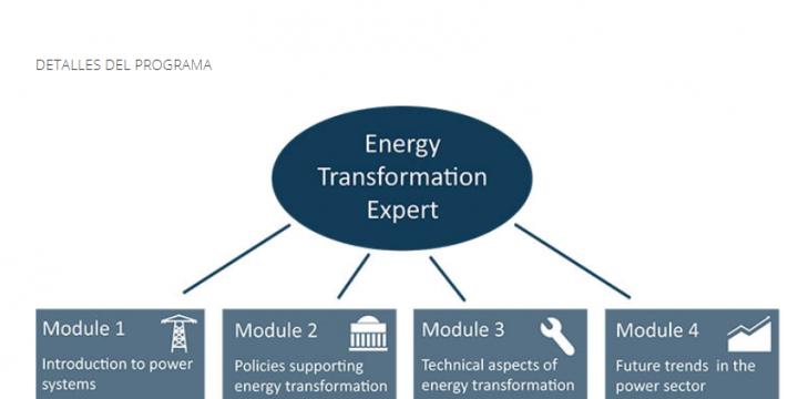 ENERTRACKS ONLINE TRAINING (Online)