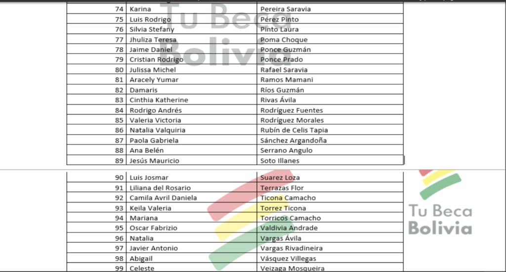 Lista 4